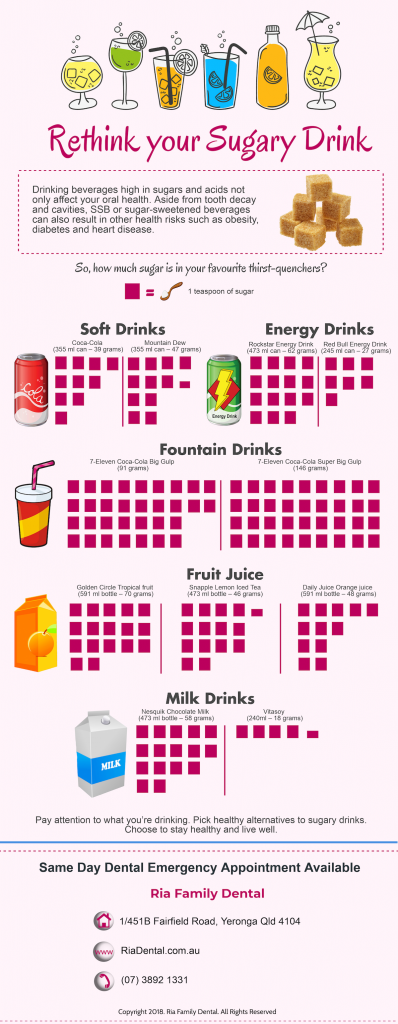 Time to Rethink Your Sugary Drinks Original Infograhpic Dentist Yeronga